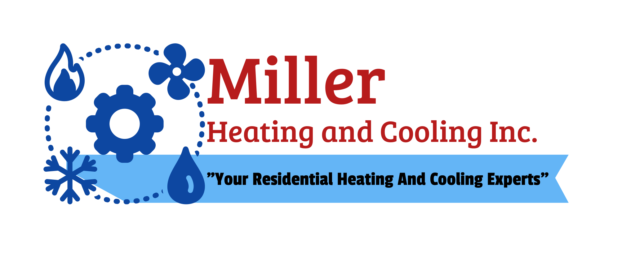 Miller Heating And Cooling Inc